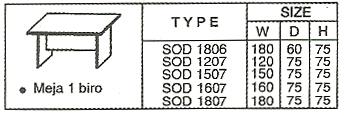 Brilliant Meja 1 Biro SOD 1206